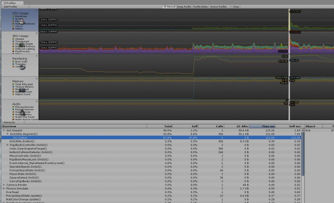 performance spike